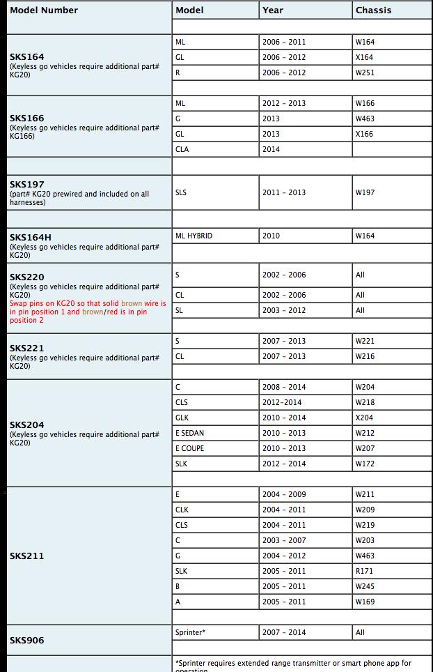 Clifford Car Alarm Wiring Diagram Wiring Diagram With