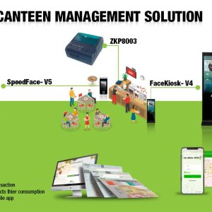 ZKTeco Canteen Management Solution