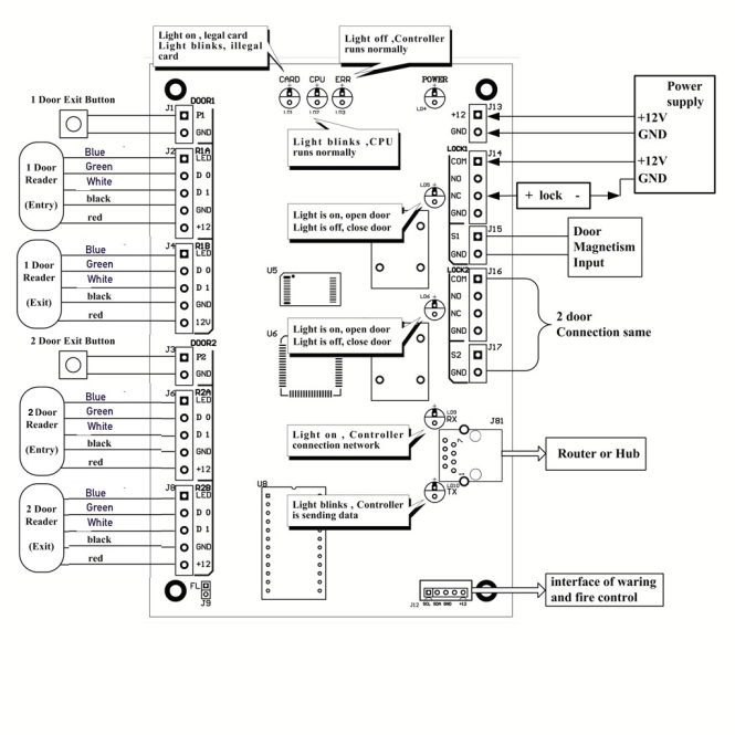 Best Electric Strike Wiring Diagram Ideas Images for image wire – Exit On Wiring Diagram