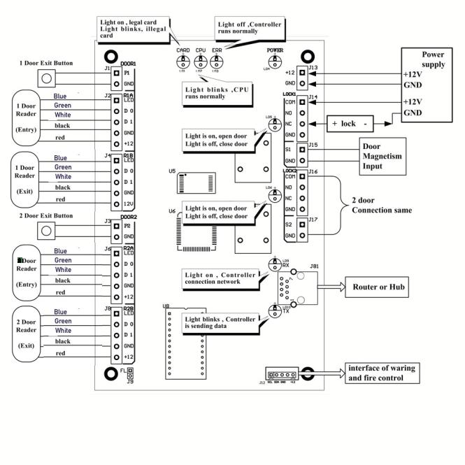 electric door strike color wiring diagram wiring diagram wiring relays in an rfid door access system