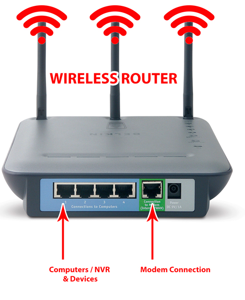 Wireless Security Router