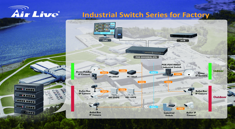 AirLive's Switches provide Reliability & Productivity