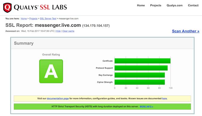 SSL Report for XBOX Live