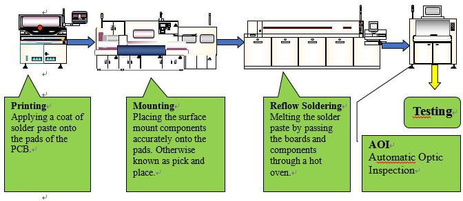 Resistor Circuit Diagram