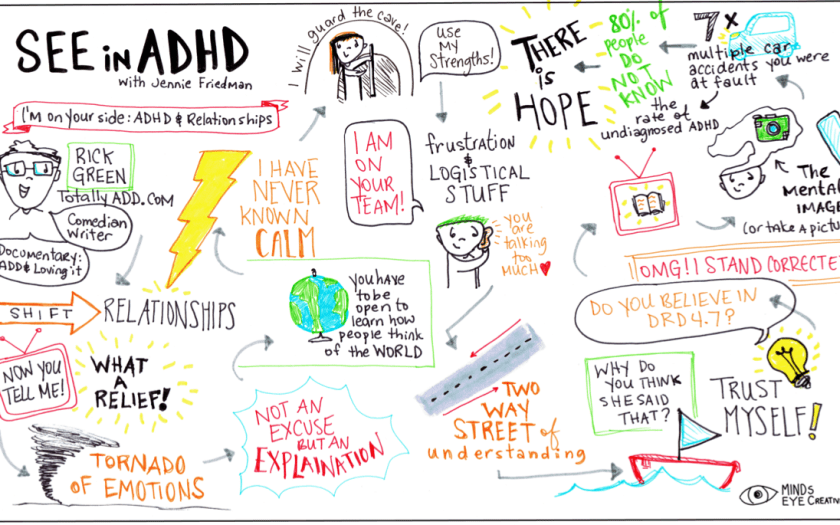 Visual Show Notes - ADHD Relationships