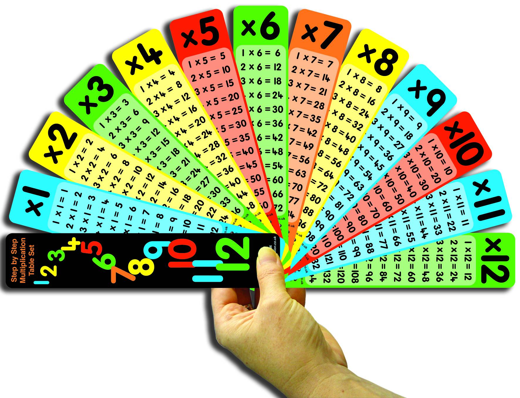 Maths For Primary 4 6