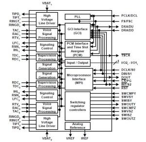 Fuse Board Layout Citroen Dispatch   David SimchiLevi
