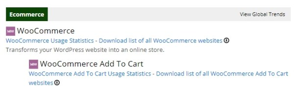builtwith_Ecommerce