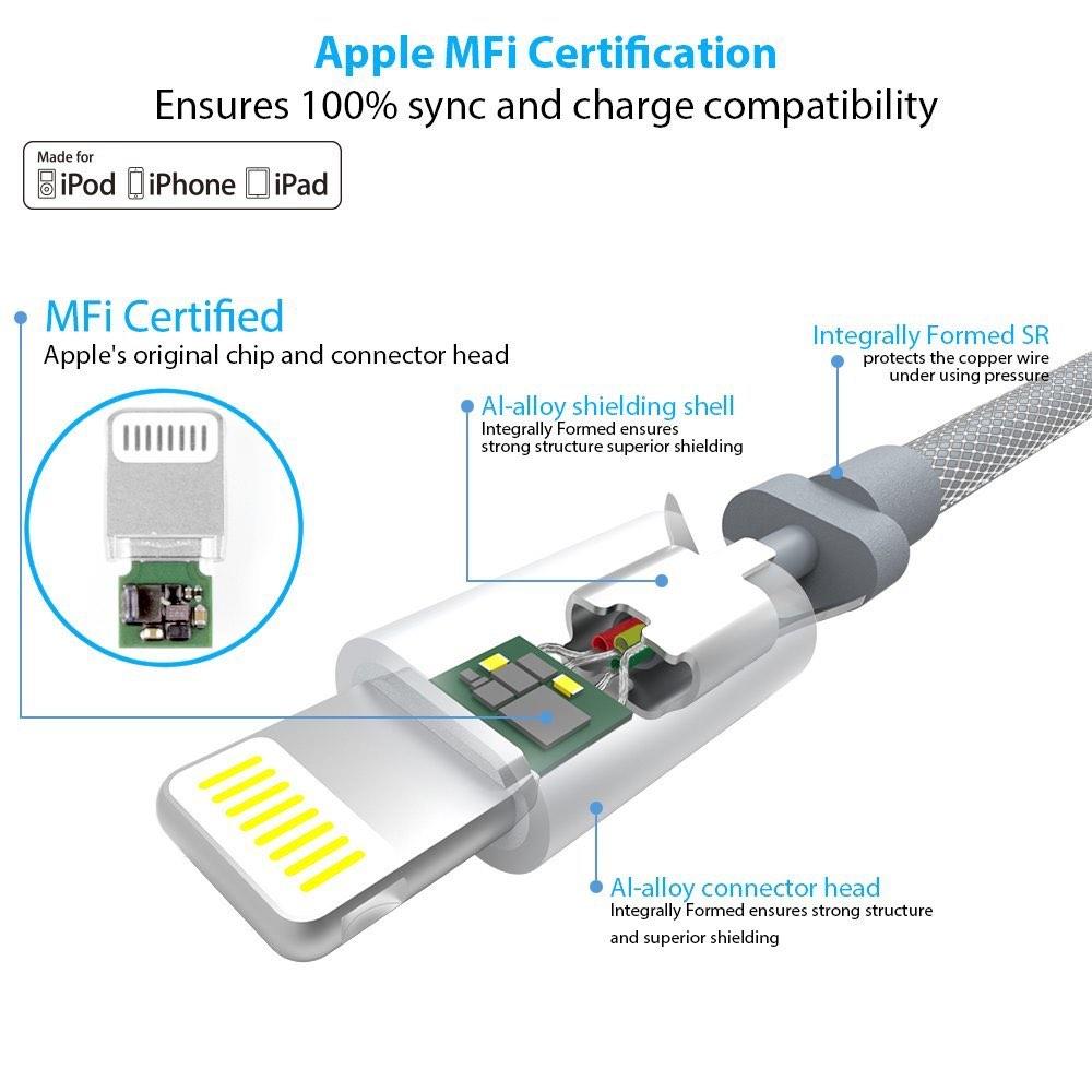 Lightning Connector Wiring Diagram Iphone Ipad Mini Wi Fi Headphone