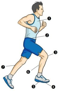 7_ways_to_perfect_your_running_form_article