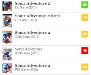 Live and learn a sonic adventure 2 retrospective sega nerds live and learn 2 metacritic illustrates malvernweather Images