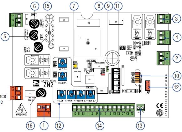 Fiche Produit 106600 CAME ZN2 Carte ZN2