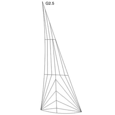 20m² Jollenkreuzer 11,6m² Genua 2.5 Produktbild