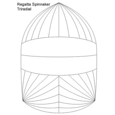 Drachen Regatta Spinnaker; Dynakote, Triradialschnitt Produktbild