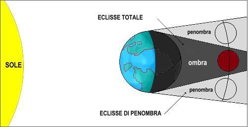 Luna Rossa: l'8 ottobre sarà di nuovo eclisse totale