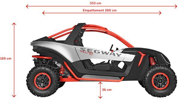 Segway - Villain SX10 H -  Dimensions