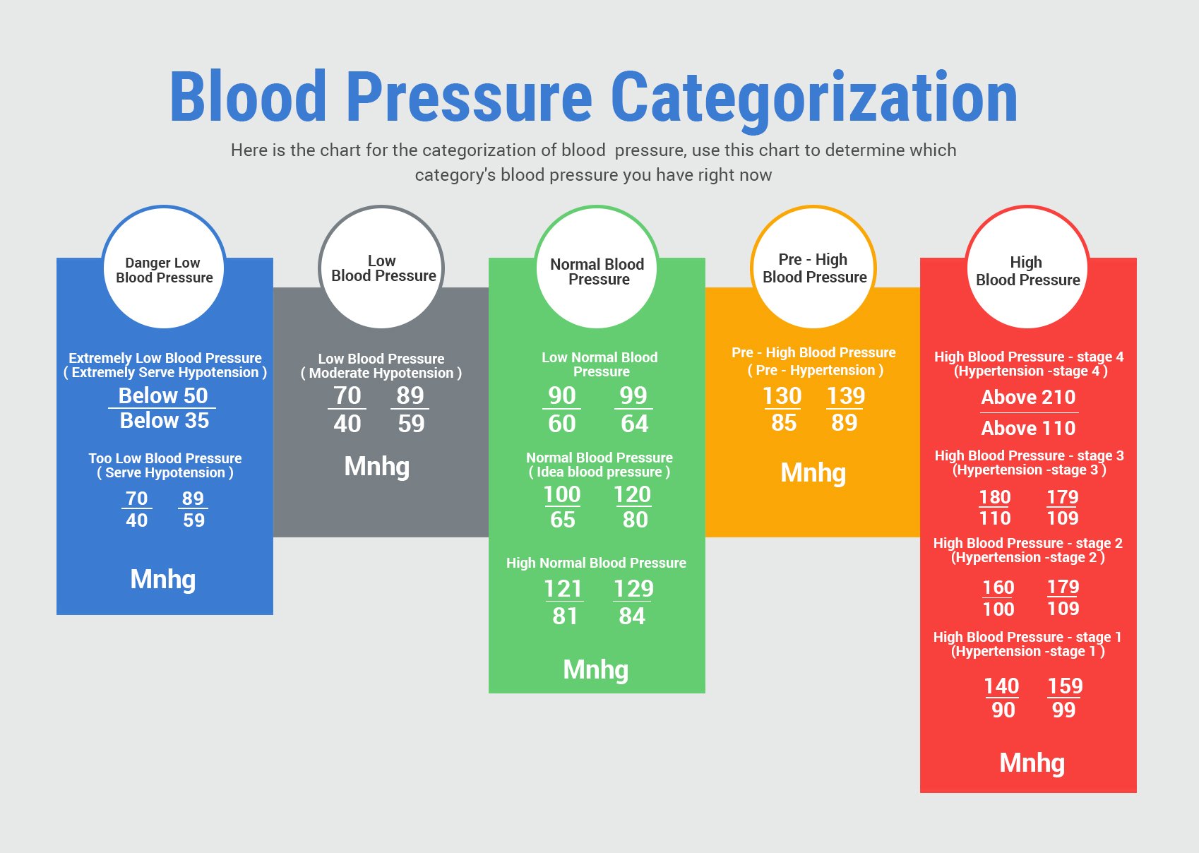 All You Need To Know About High Blood Pressure