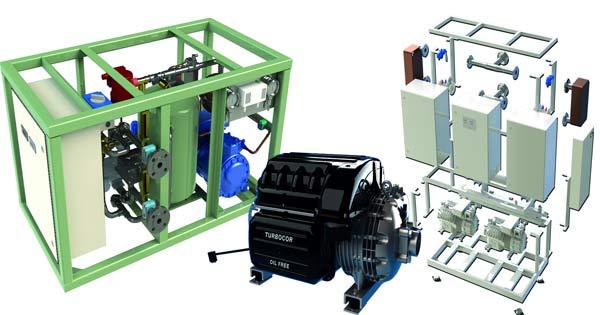 Los Compresores De Aire Grado Médico Ecologicos