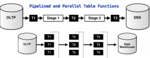 pipedTableFunction_2ways