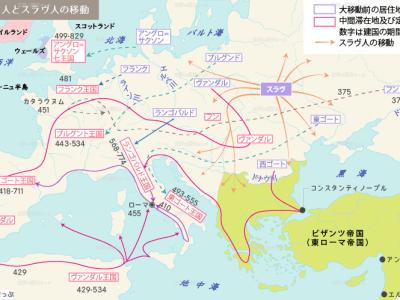 ゲルマン人とスラヴ人の移動地図