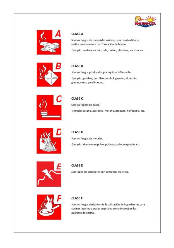 clases de fuego - extintor - SELECA