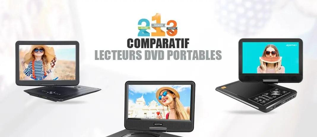 meilleur lecteur dvd portable