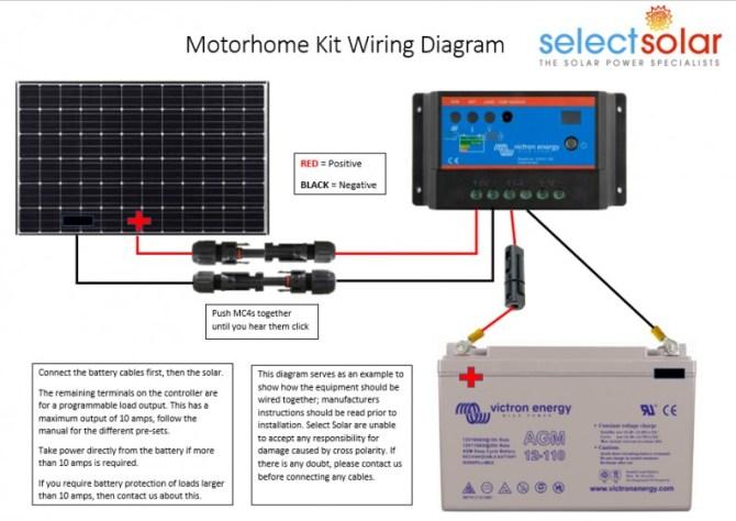 caravan boat motorhome solar panels 55w panel kit for