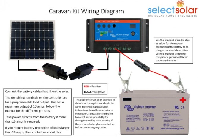 caravan solar panels  30w solar panel kit for 24 berth