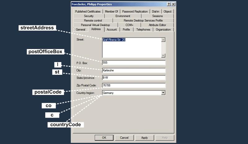User Attributes : Address Tab
