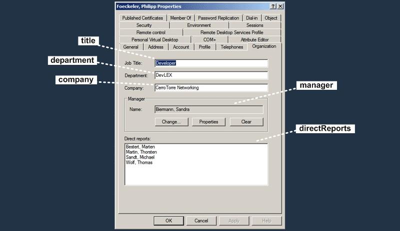 User Attributes : Organization Tab