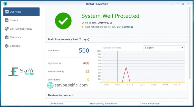 Threat Prevention v Synology RT2600ac