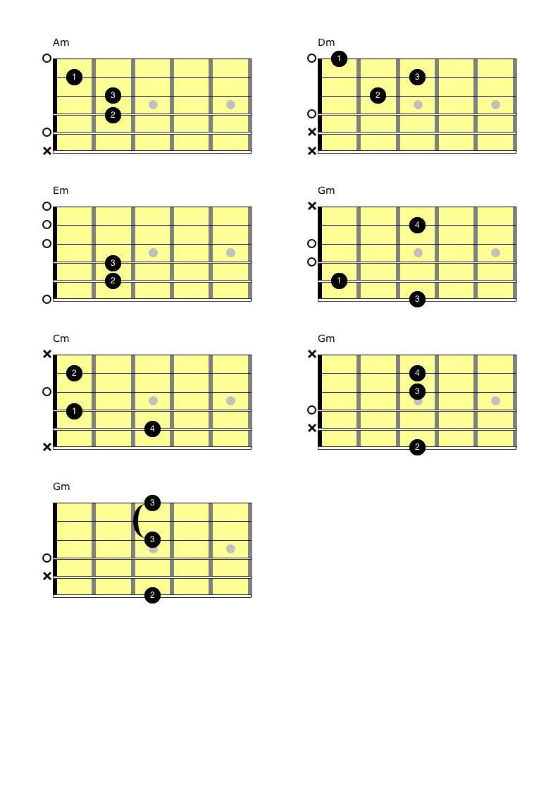 open position minor chords self taught guitar lessons. Black Bedroom Furniture Sets. Home Design Ideas