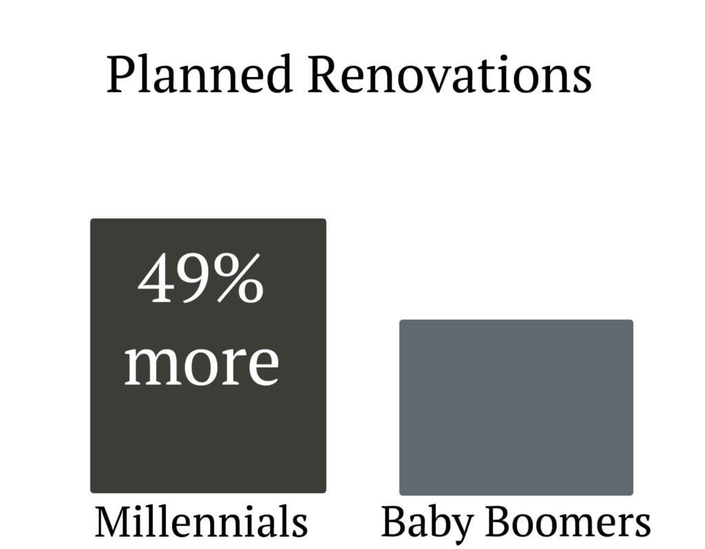 Millennial Renovation Sellect Realty Marietta Real Estate