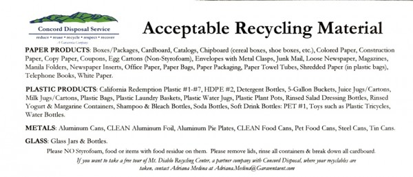 Recycling Item List from Concord Disposal Services