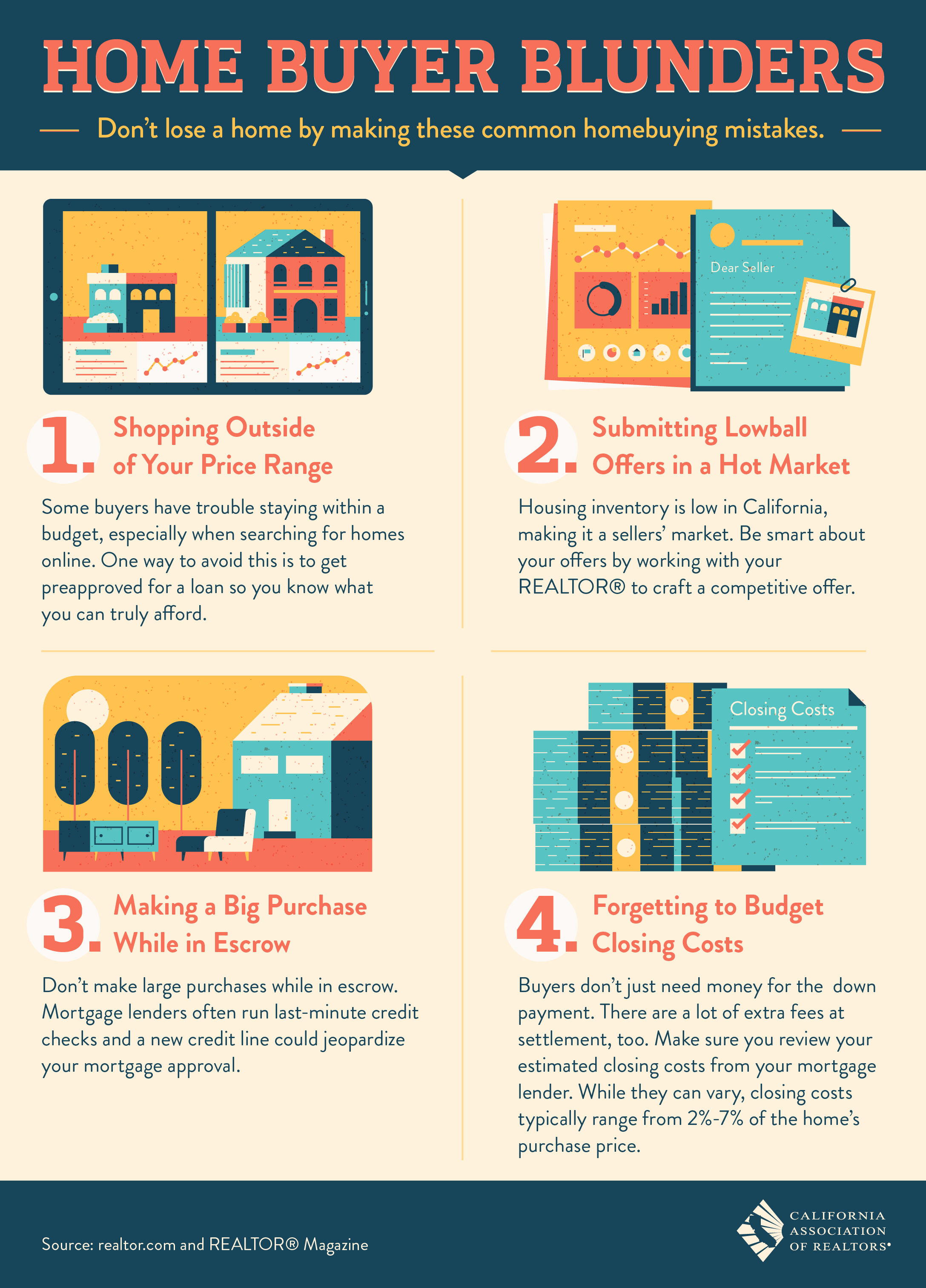 Home Buyer blunders infographic.