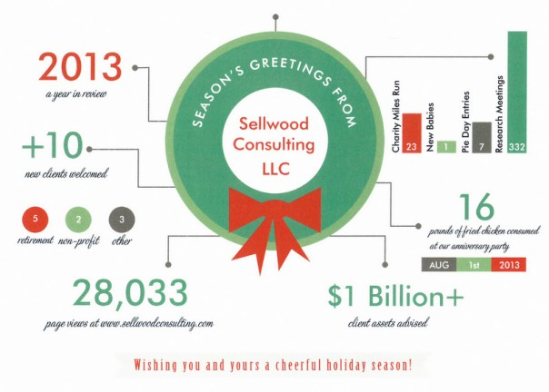 2013_Sellwood_Holiday_Card