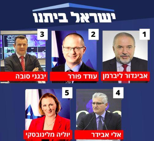 Los diputados electos de Israel Beiteinu