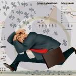 Rechazo a la reforma tributaria