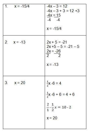 2 Step Equations Worksheets with Answers with 2 Step Equations Worksheets