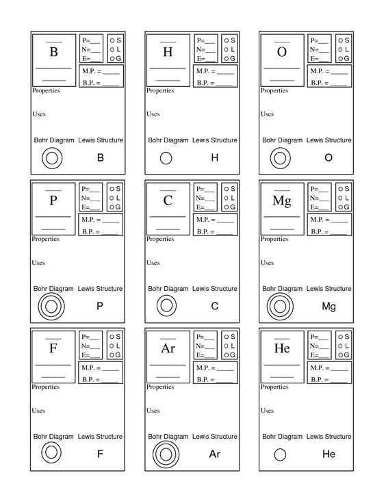 6th Grade Periodic Table Worksheets Also 490 Best atoms Elements and the Periodic Table Images On Pinterest
