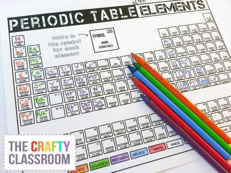 6th Grade Periodic Table Worksheets Also 62 Best Grade 9 Science Bcedplan Images On Pinterest