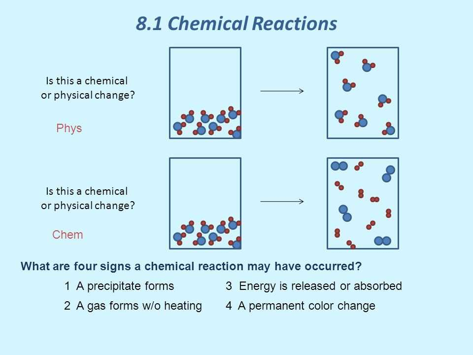 8.2 Types Of Chemical Reactions Worksheet Answers or Chapter 8 Chemical Reactions Ppt