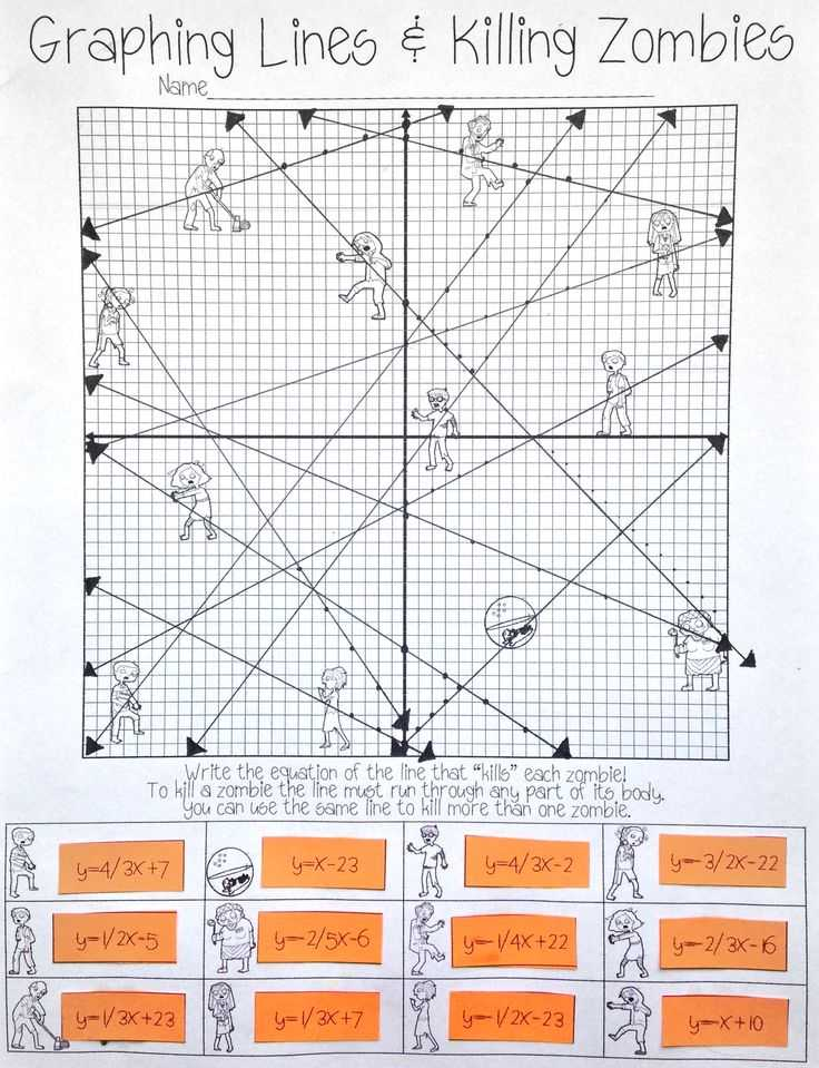 8th Grade Math Slope Worksheets as Well as Worksheets 46 New Graphing Worksheets Hi Res Wallpaper S