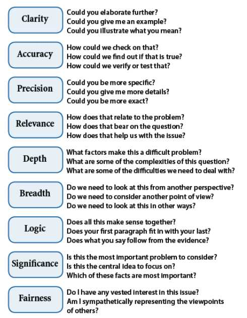 Accuracy and Precision Worksheet Also 3 Simple Strategies to Develop Students Critical Thinking
