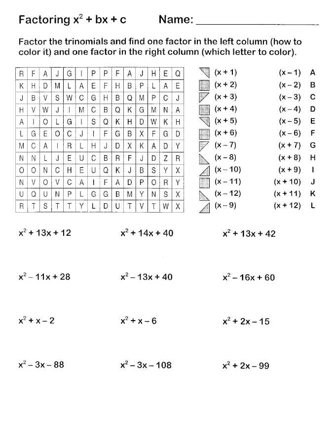 Algebra 1 assignment Factor Each Completely Worksheet together with Easy Factoring Search and Shade Algebra Pinterest