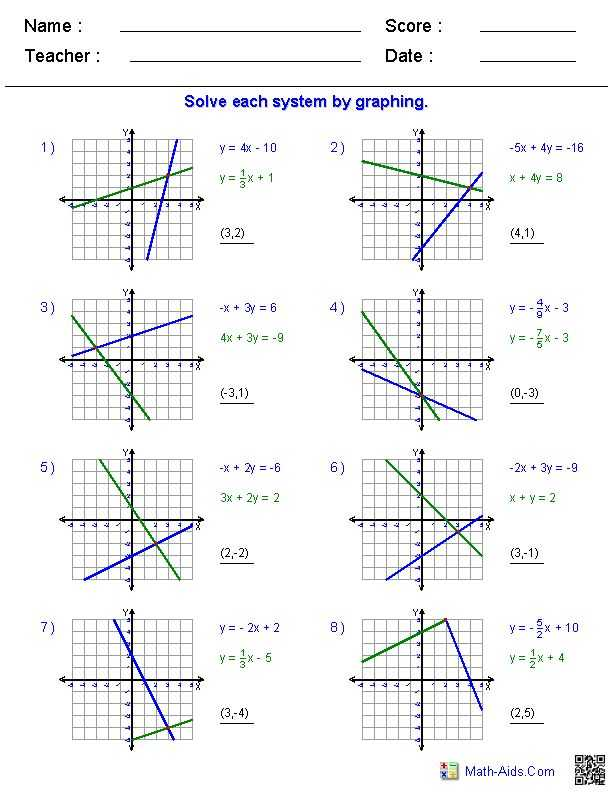 Algebra 1 Slope Intercept form Worksheet 1 Along with 7 Best Algebra I for Arianna Images On Pinterest