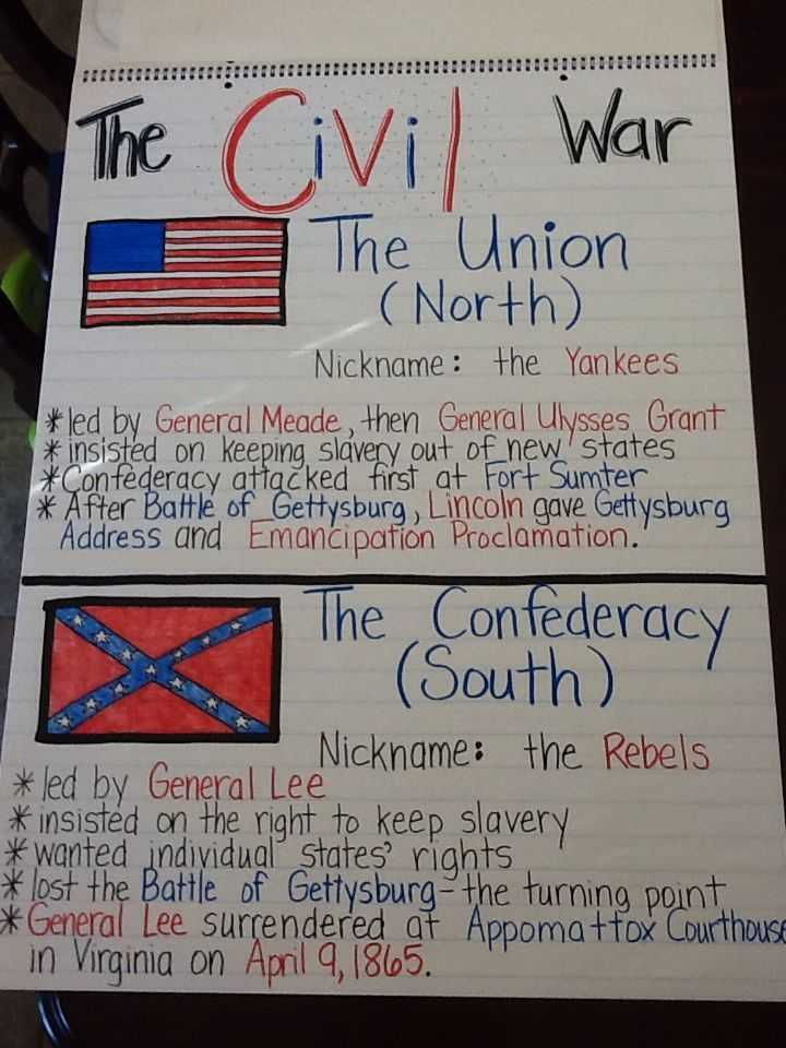 America the Story Of Us Civil War Worksheet Answers and 92 Best American Civil War Images On Pinterest