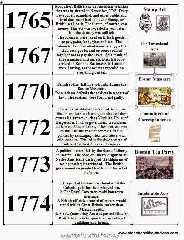 American Revolution Timeline Worksheet and 329 Best Us History Revolution Images On Pinterest