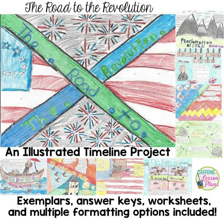 American Revolution Timeline Worksheet as Well as 472 Best Classroom Ideas Images On Pinterest