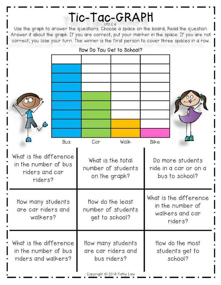 Analyzing Data Worksheet Along with Tic Tac Graph Bar Graph Worksheet for Kids